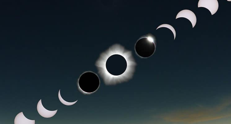 A Beginners Guide to Astronomy: Eclipses